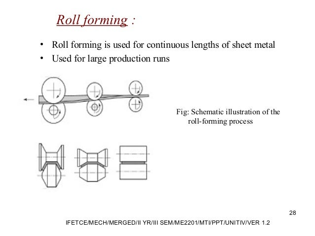 • Roll forming is used for continuous lengths of sheet metal • Used for large production runs Fig: Schematic illustration ...