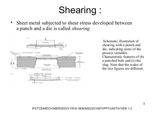 Shearing : • Sheet metal subjected to shear stress developed between a punch and a die is called shearing Schematic illust...
