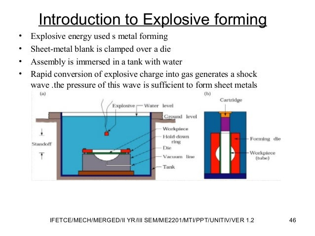 Introduction to Explosive forming • Explosive energy used s metal forming • Sheet-metal blank is clamped over a die • Asse...