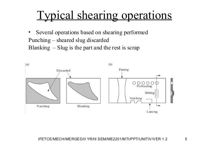 Typical shearing operations • Several operations based on shearing performed Punching – sheared slug discarded Blanking – ...