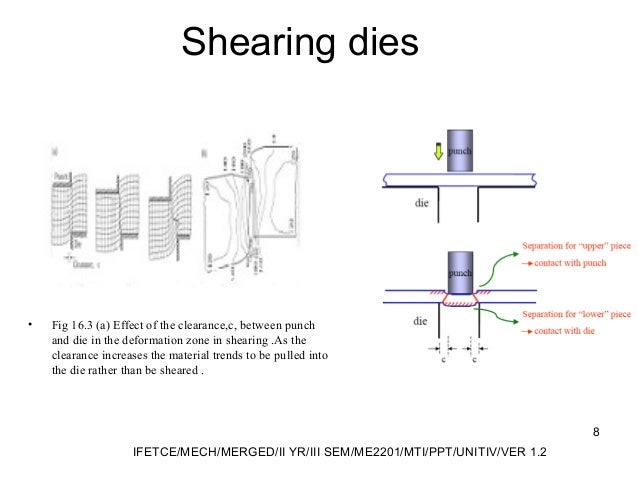 Shearing dies • Fig 16.3 (a) Effect of the clearance,c, between punch and die in the deformation zone in shearing .As the ...