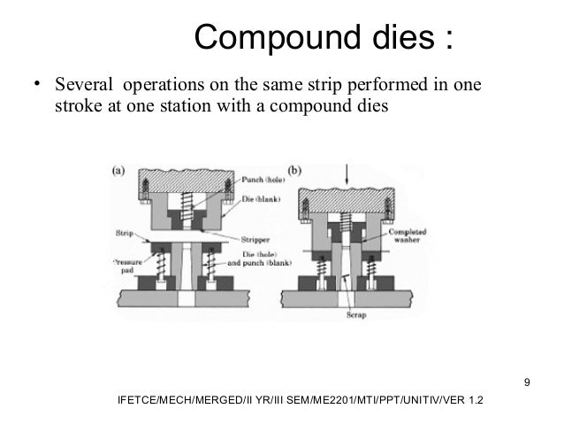 Compound dies : • Several operations on the same strip performed in one stroke at one station with a compound dies 9 IFETC...
