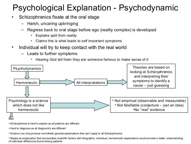 psychology unit 4 Unit 4: sensation and perception  ap psychology unit 1-2 history/approaches and research methods unit 3: biological bases of behavior unit 4: sensation and.