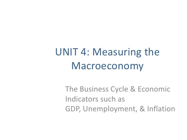 UNIT 4: Measuring the Macroeconomy<br />The Business Cycle & Economic Indicators such as GDP, Unemployment, & Inflation<br />