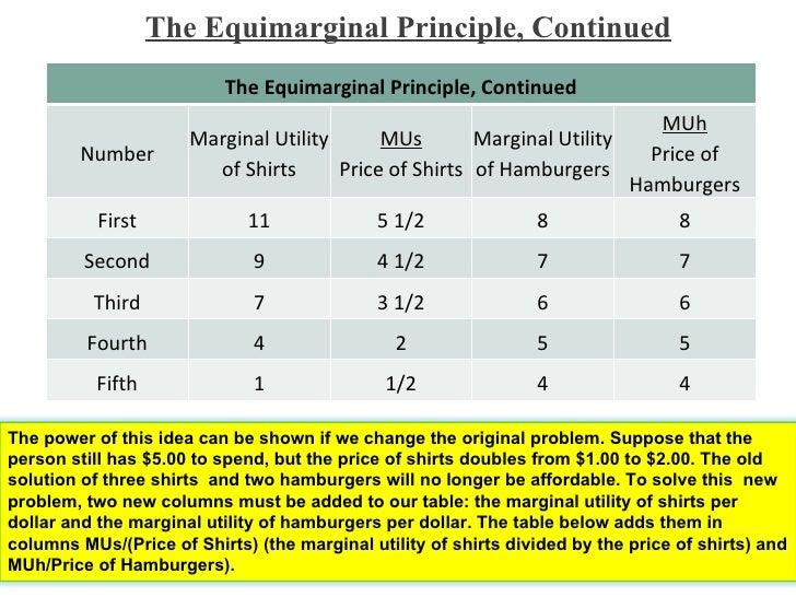 equimarginal example