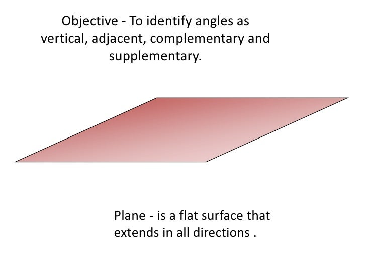 e86ae94f8058 Objective - To identify angles as vertical