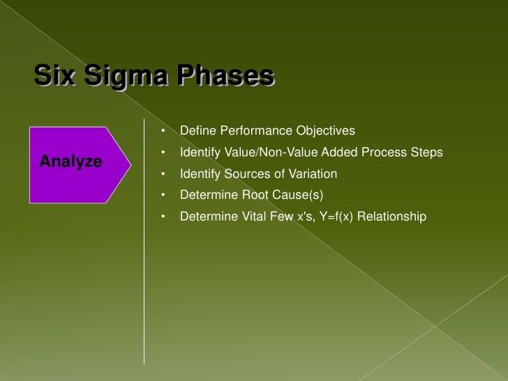 Tqm 5 performance objectives