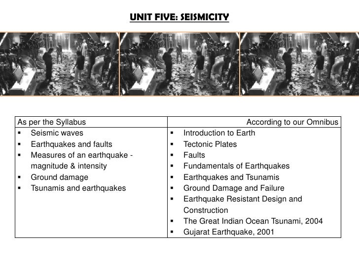 UNIT FIVE: SEISMICITYAs per the Syllabus                                       According to our Omnibus Seismic waves    ...