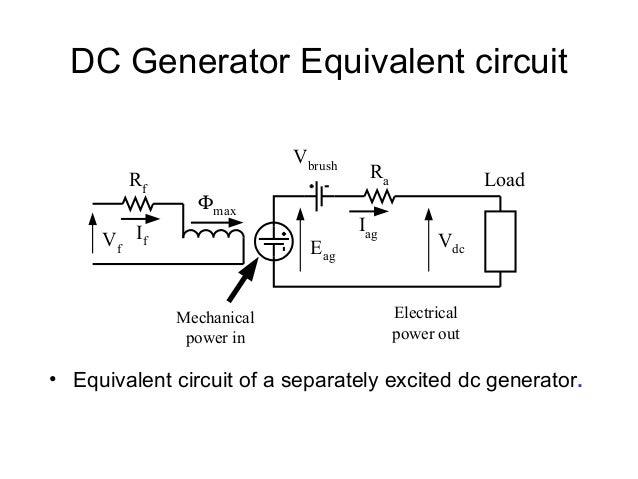 unit5 d c machinesdc generator equivalent circuit