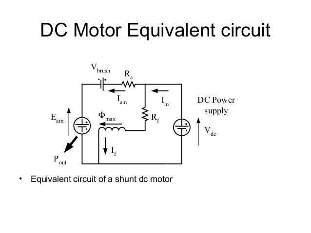 unit5 d c machines diagram of an electric motor 3 phase electrical wiring dc motor equivalent