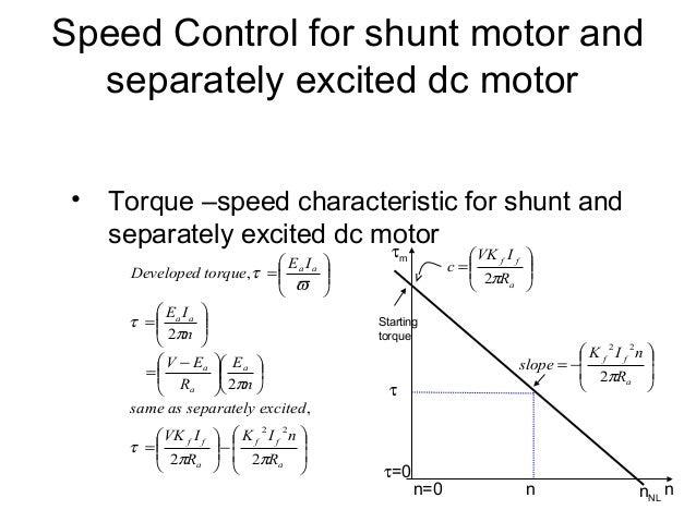 Unit5 d c machines for Electric motor torque calculator