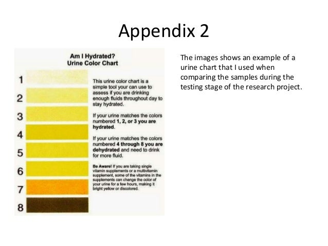 Sample Urine Color Chart Urine Body Fluid Analysis Urine Minireview