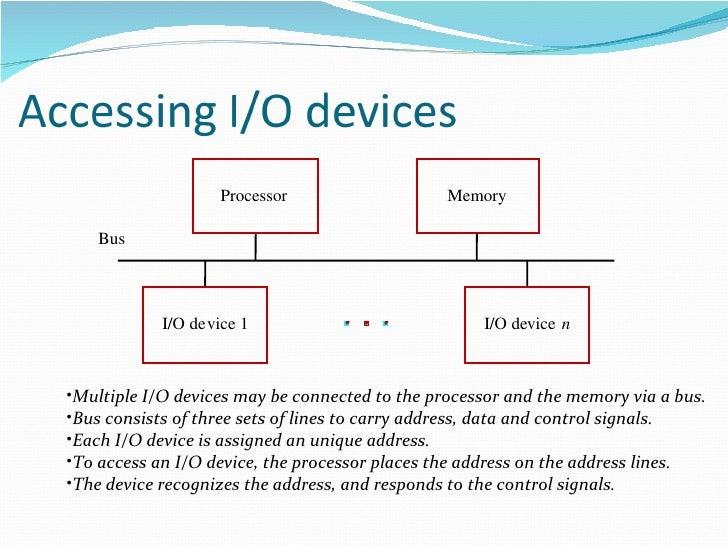 Unit 5   I/O organization Slide 3