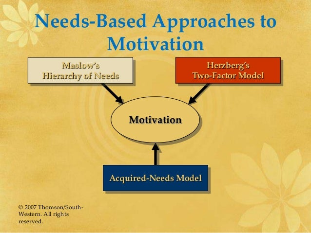 7 approaches to motivation