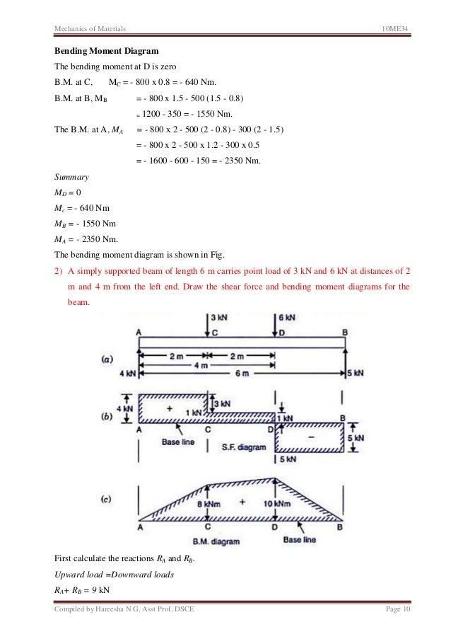 beam shear and moment diagrams beam shear and moment diagrams software beam design formulas with shear and moment diagrams pdf