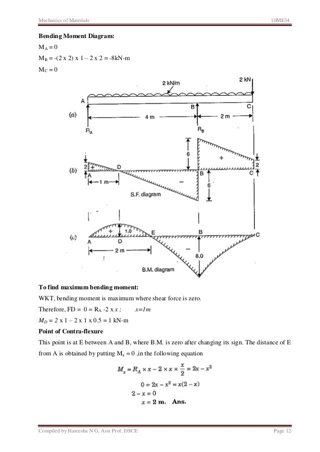 unit 5 shear force and bending moment in beams rh slideshare net