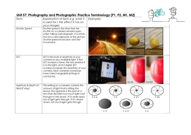Unit 57: Photography and Photographic Practice Terminology (P1, P2, M1, M2)Term                  Explanation of term e.g. ...