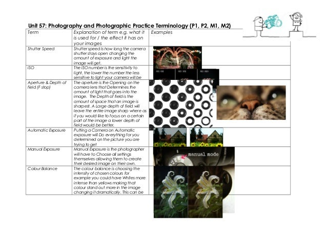 Unit 57: Photography and Photographic Practice Terminology (P1, P2, M1, M2)Term Explanation of term e.g. what itis used fo...