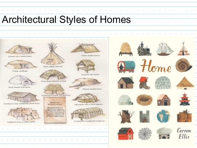 Architectural design for Types of architectural styles