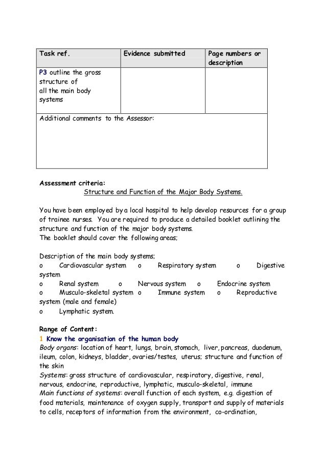 assignment brief unit 5 role and Transcript of unit 5: sports coaching: assignment 1  unit 5 sports coaching  assignment brief: p1 roles.