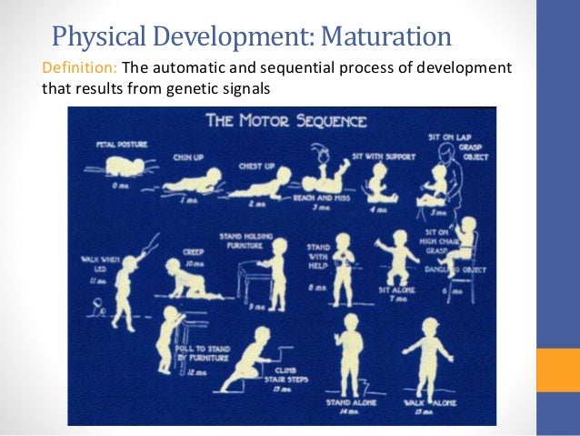 sequence and rate of physical development 0 3 months Child developmental milestones normal physical development: birth to 3 months birth to 3 months: gains about 1 oz per day after initial weight loss in first week.