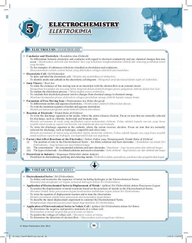 © Nilam Publication Sdn. Bhd. 96 MODULE • Chemistry FORM 4 5UNIT • Conductor and Electrolyte / Konduktor dan Elektrolit –...