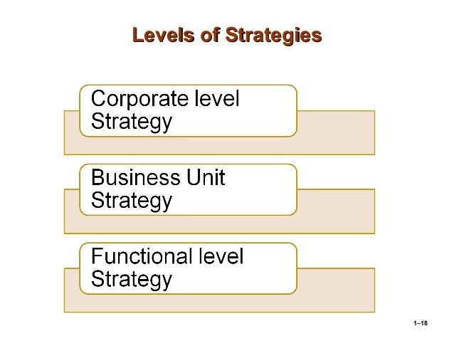 haier management control on a tactical level As companies are facing an increased need for knowledge creation, innovation, improvement, and change, the processes that enable these matters should be identified the purpose of this paper is to identify and find a way of classifying these processes.