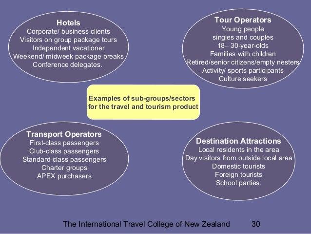 tourism marketing ppt