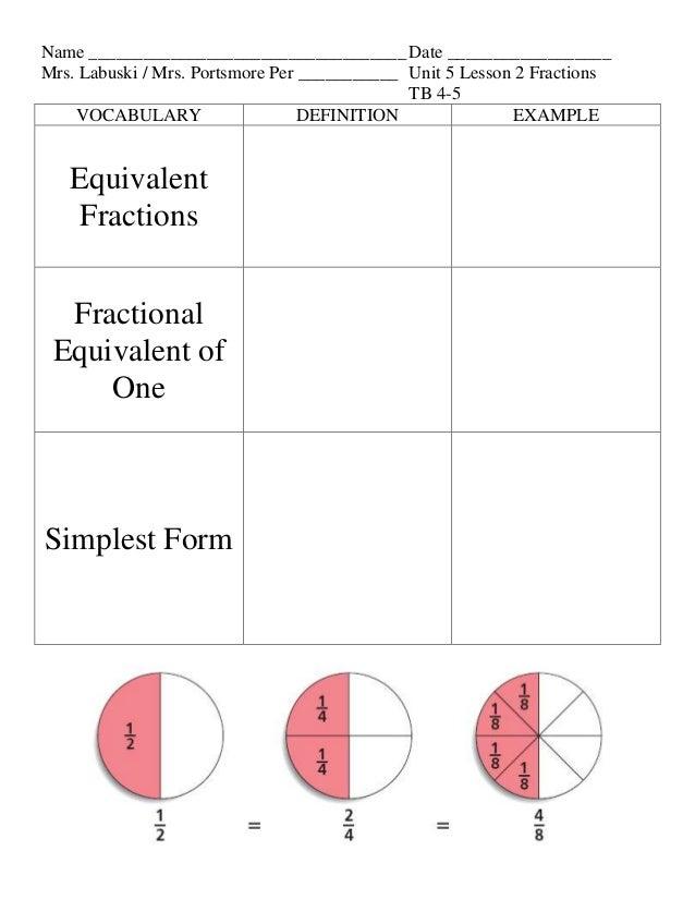 Unit 5 lesson 2 equivalent fractions