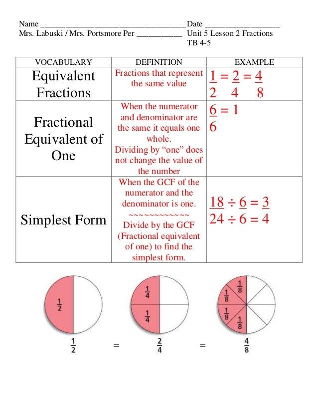simplest form 2/4  Unit 14 lesson 14 equivalent fractions