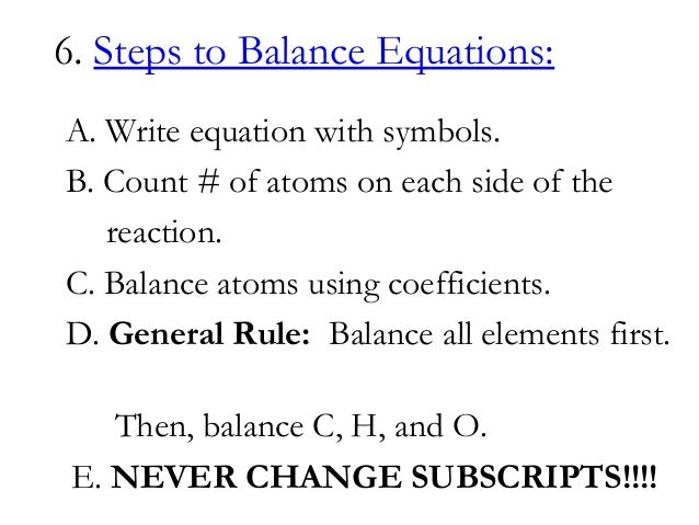 How to write balanced full chemical equations