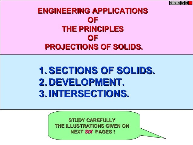 ENGINEERING APPLICATIONS           OF     THE PRINCIPLES           OF PROJECTIONS OF SOLIDS.1. SECTIONS OF SOLIDS.2. DEVEL...