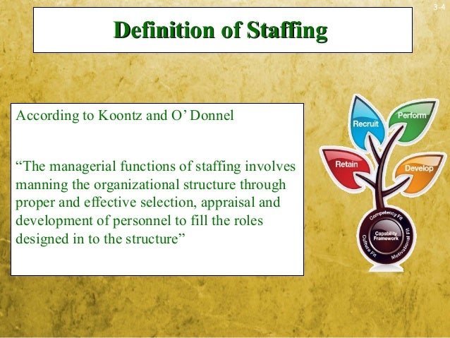 """3-4Definition of StaffingDefinition of StaffingAccording to Koontz and O' Donnel""""The managerial functions of staffing invo..."""