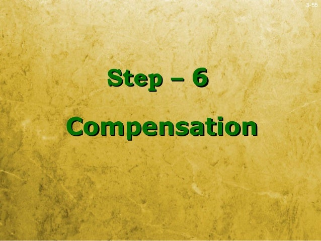 3-55Step –Step – 66CompensationCompensation