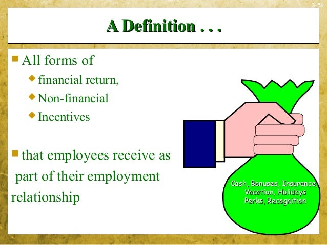 3-56A Definition . . .A Definition . . . All forms offinancial return,Non-financialIncentives that employees receive ...