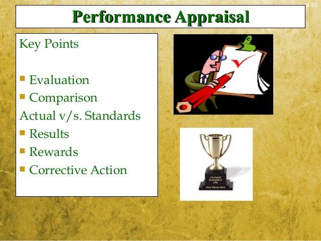 3-65Performance AppraisalPerformance AppraisalKey Points Evaluation ComparisonActual v/s. Standards Results Rewards C...