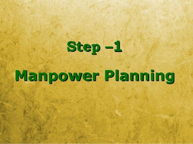 3-7Step –Step –11Manpower PlanningManpower Planning