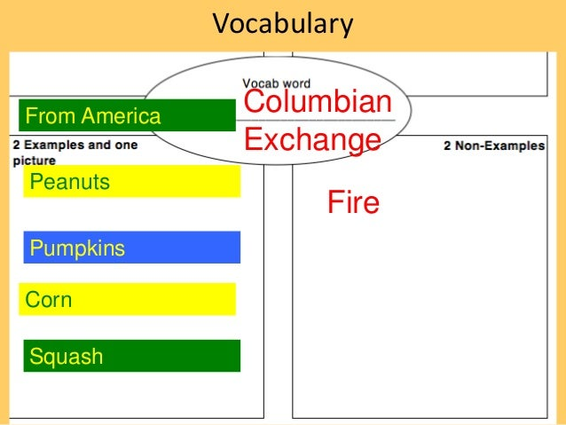 positive and negative things about the columbian exchange Colombian exchange: resulting in both positive and negative effects this impact, known as the columbian exchange.