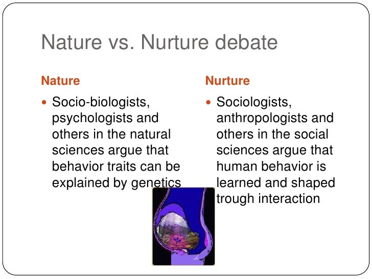 Define Nature Vs Nurture Sociology