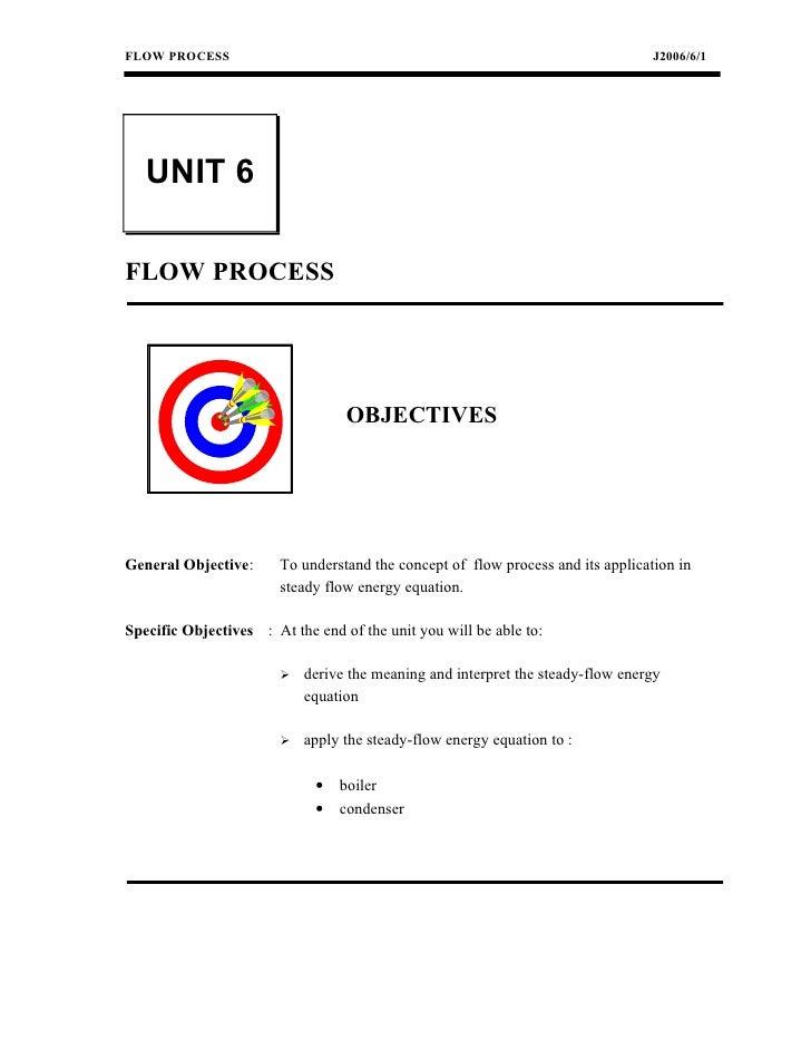 FLOW PROCESS                                                                      J2006/6/1   UNIT 6FLOW PROCESS          ...
