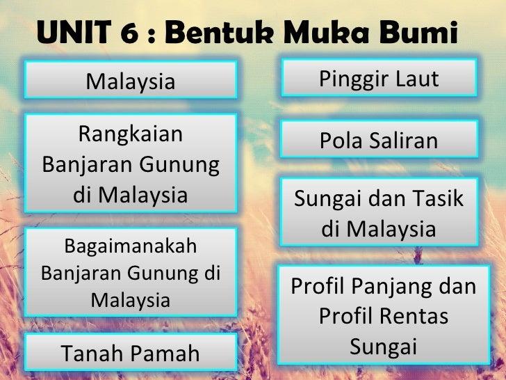 UNIT 6 : Bentuk Muka Bumi    Malaysia           Pinggir Laut   Rangkaian           Pola SaliranBanjaran Gunung  di Malaysi...