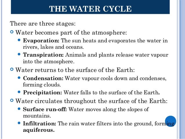 Unit 6. The hydrosphere Slide 3