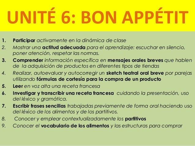 UNITÉ 6: BON APPÉTIT1. Participar activamente en la dinámica de clase2. Mostrar una actitud adecuada para el aprendizaje: ...