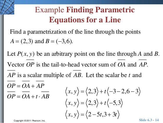 write an equation of the line through the given points