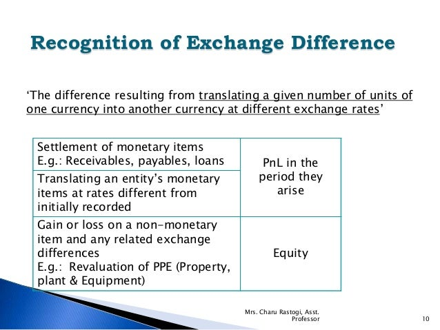 Foreign exchange accounting standard, fx solutions