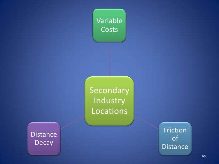 AP Human Geography: Unit 6: Industrialization