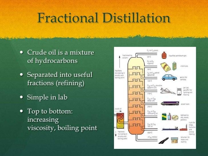 Unit 6 Organic Chemistry – Fractional Distillation of Crude Oil Worksheet
