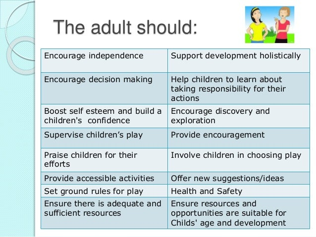 supporting children s learning and development Support further learning child development and developmental milestones have guided practice for specific age groups in children's services for many years current thinking in the sector.