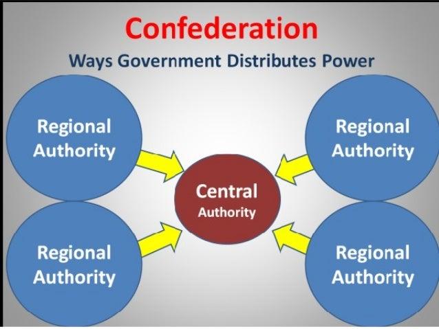 unitary system of govt