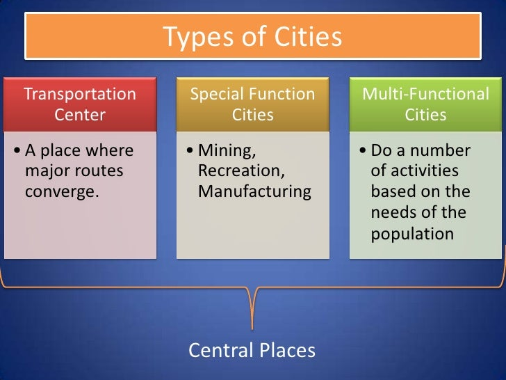 Ap human geography unit 7 urban geography and development d functions of cities 42 publicscrutiny Choice Image